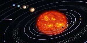 ग्रह एक चक्कर कितने दिन में